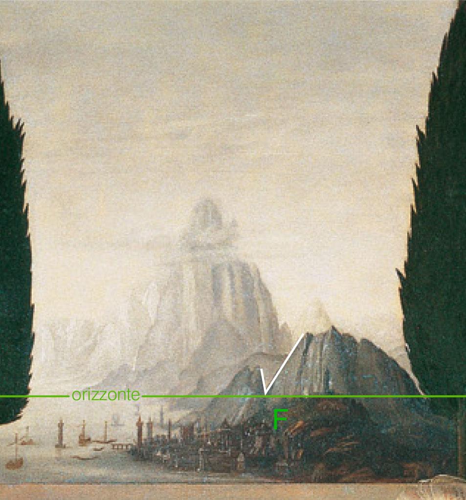 Il punto di fuga è alla base della spaccatura della montagna