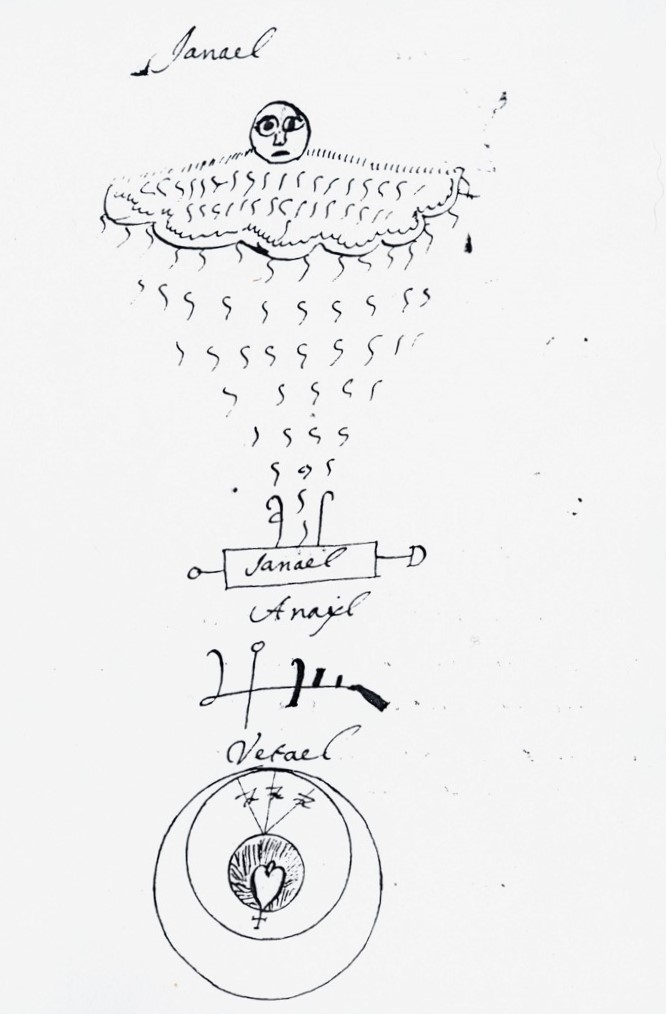 10. Archivio di Stato di Venezia, busta 9, processo contro Francesco Viola: rappresentazioni di alcuni spiriti secondo una Clavicula Salomonis ad sciendum secreta secretorum della prima metà del '600